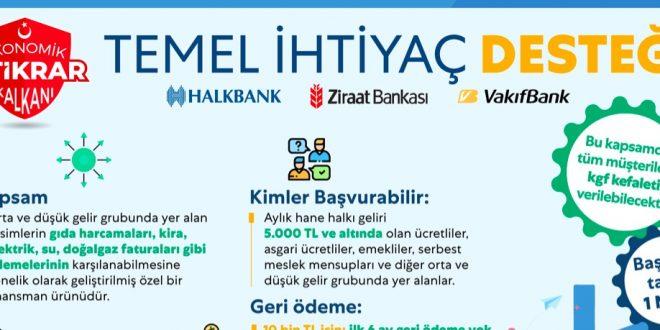 vakıfbank 2020 temel destek kredisi 10bin