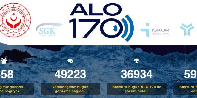 SGK Telefon Çağrı Numarası