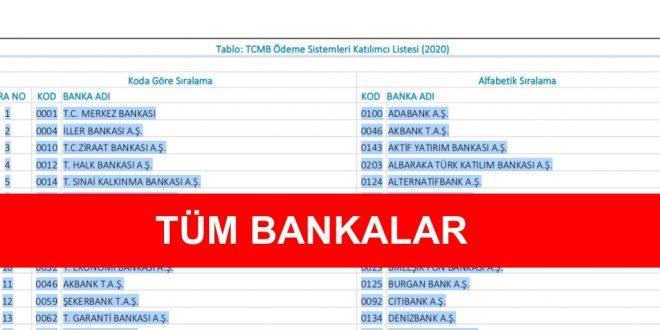 TÜRKİYE BANKALAR