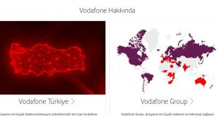Vodafone Müşteri Temsilcisi Direk Bağlanma