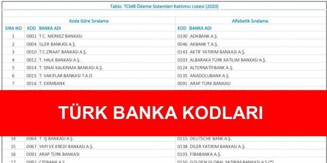 türk banka kodları